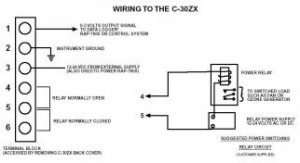 c-30zx-wiring-diagram_322_176_a1-300x163 Xdvd Wiring Diagram on